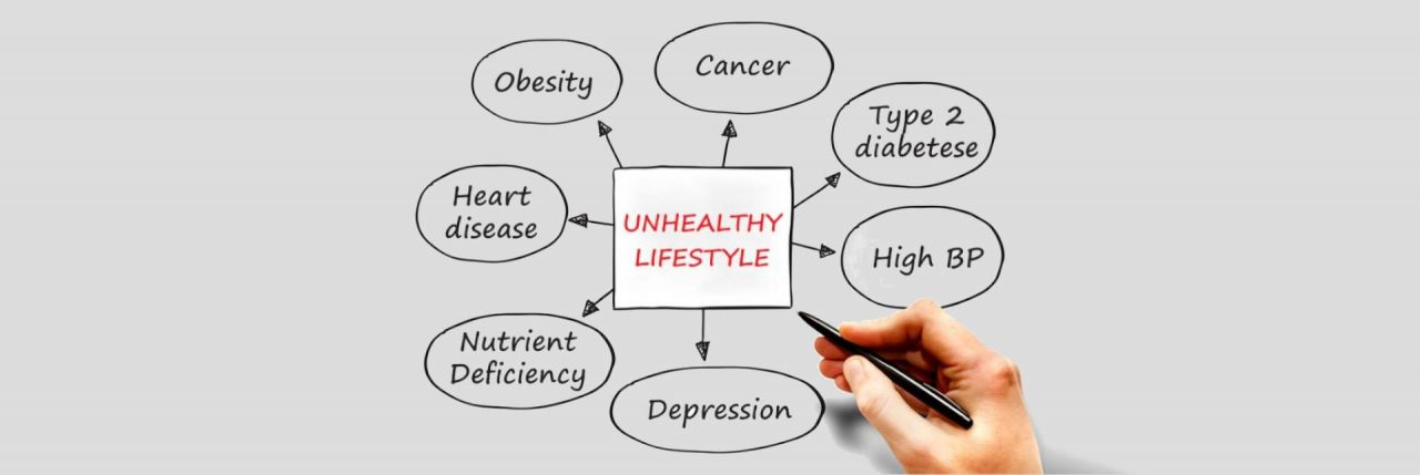 7 Health Conditions Linked with an Unhealthy lifestyle