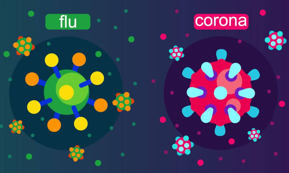 Flu vs coronavirus symptoms