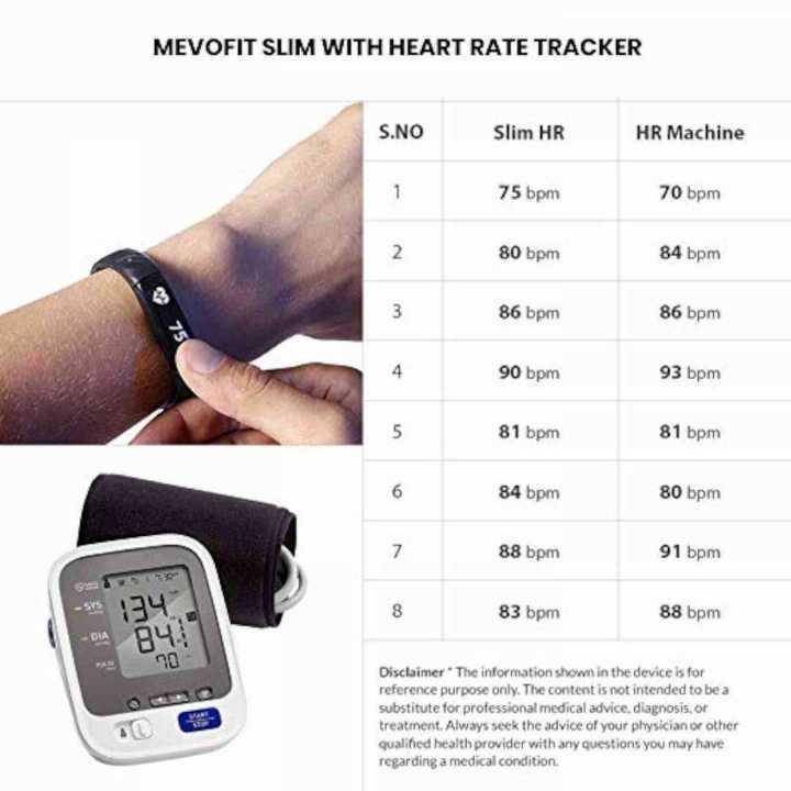 MevoFit Slim + HR