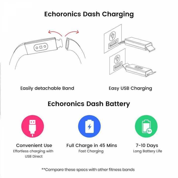 MevoFit Echo Dash